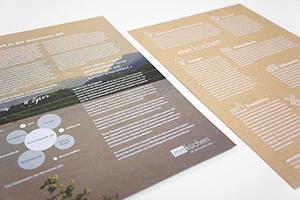 Design Nachhaltigkeitsbericht Movanorm AG